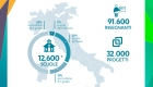 eTw-in-Italia-IG-post